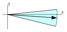 Gráfica 1